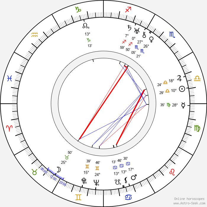 Morgan Farley - Birth horoscope chart