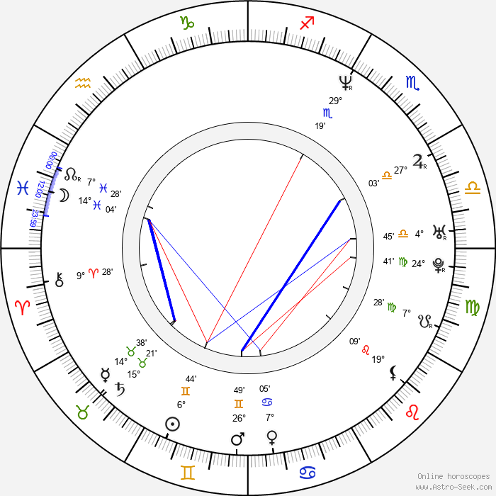 Morgan Fox - Birth horoscope chart