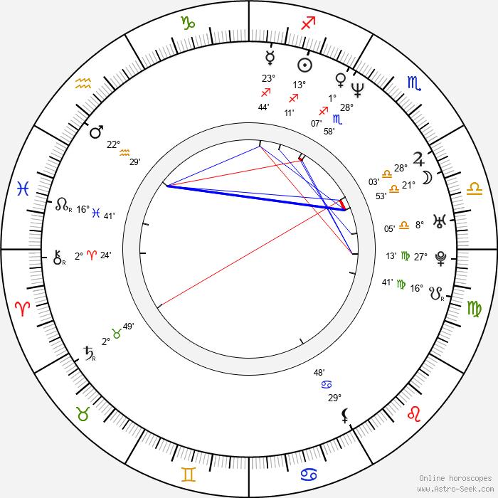 Morgan J. Freeman - Birth horoscope chart