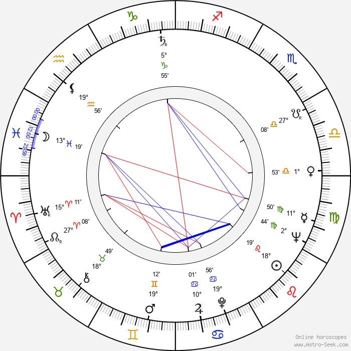 Morgan Upton - Birth horoscope chart