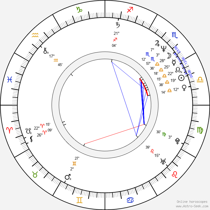 Mori Masako - Birth horoscope chart