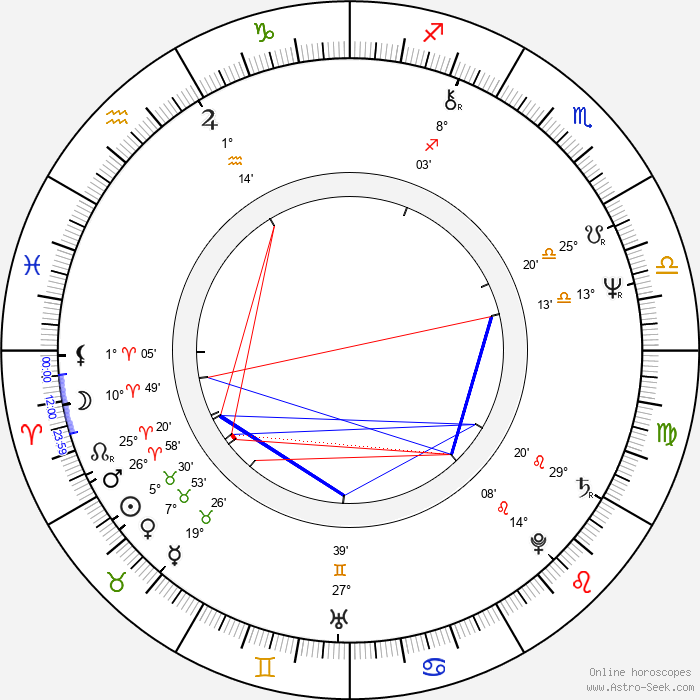 Morio Kazama - Birth horoscope chart