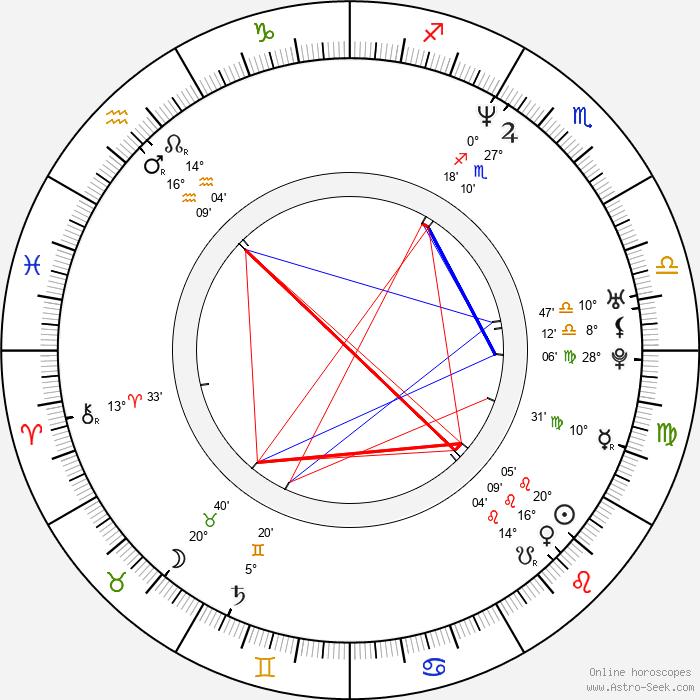 Moritz Bleibtreu - Birth horoscope chart