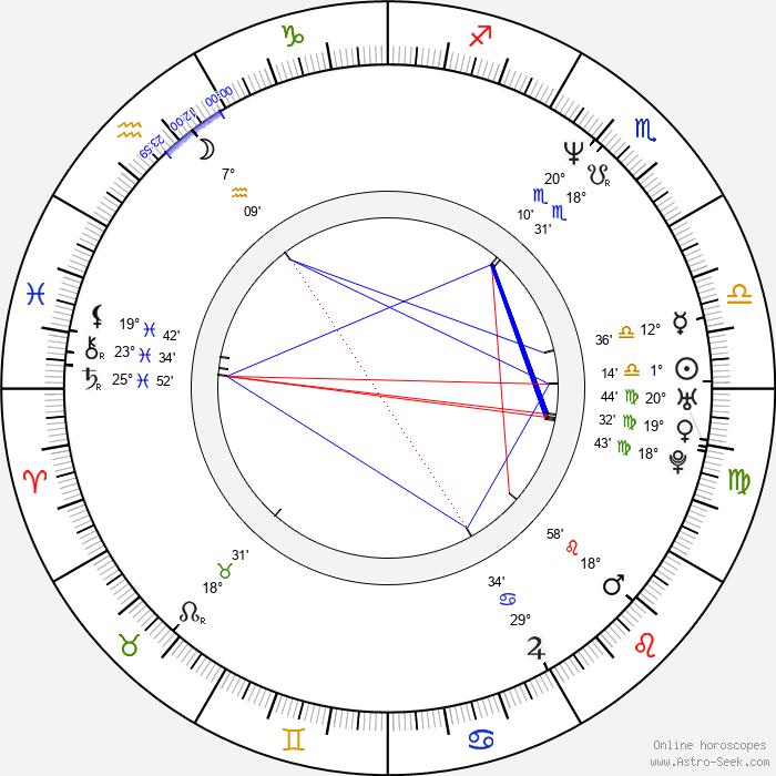 Morlon Wiley - Birth horoscope chart