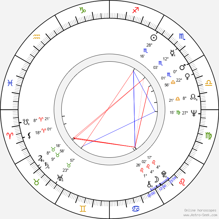 Morris O. Jarvis - Birth horoscope chart