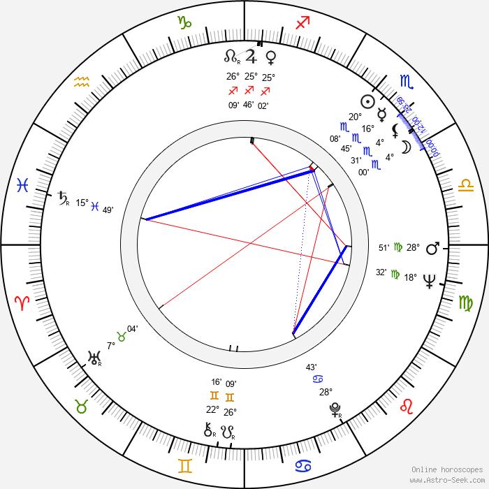 Mort Shuman - Birth horoscope chart