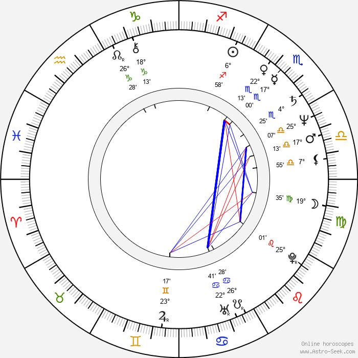 Moshe Ivgy - Birth horoscope chart