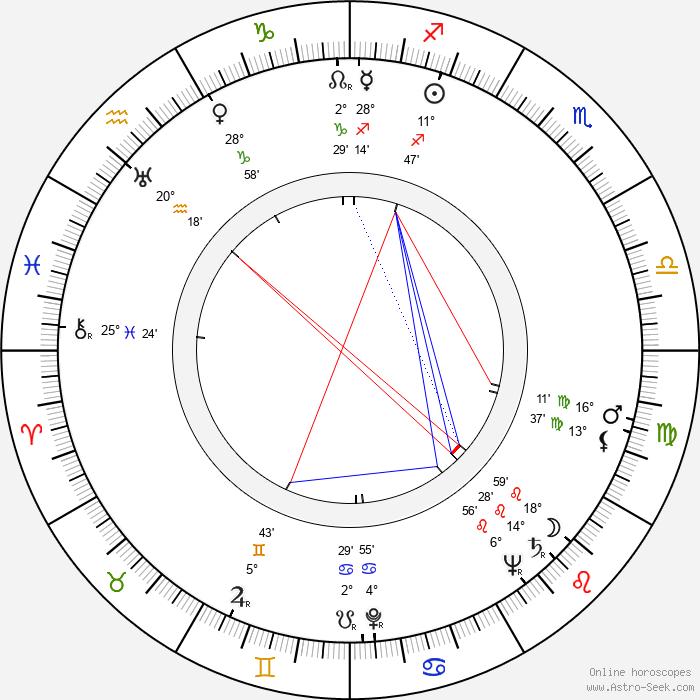Movita Castaneda - Birth horoscope chart