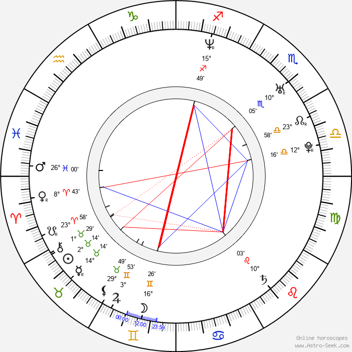 Moyu Arishima - Birth horoscope chart