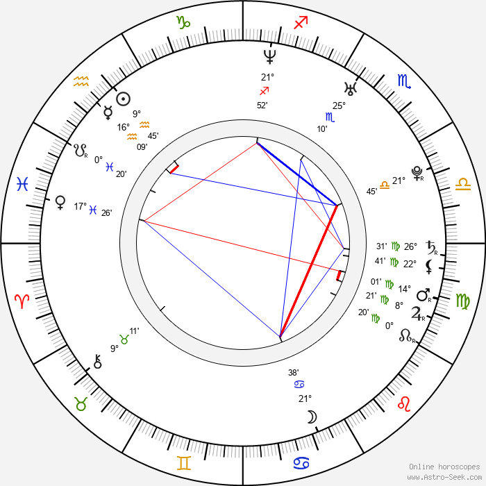 Mr. Pete - Birth horoscope chart