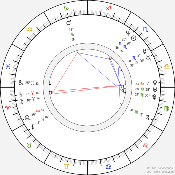 Mun-shik Lee - Birth horoscope chart