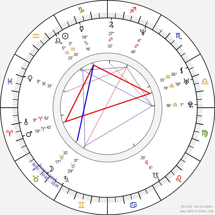 Muriel Baumeister - Birth horoscope chart