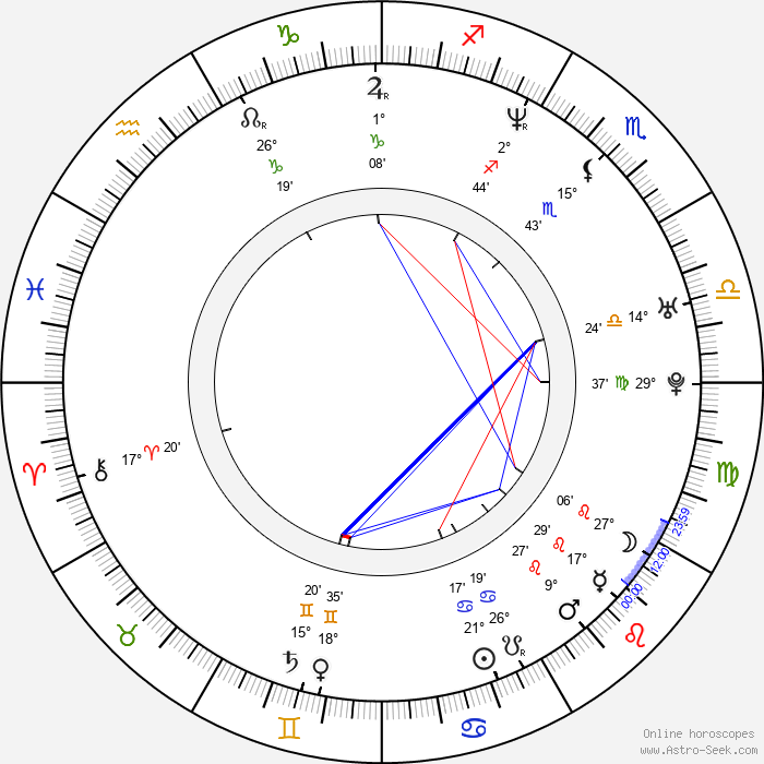 Murilo Benício - Birth horoscope chart