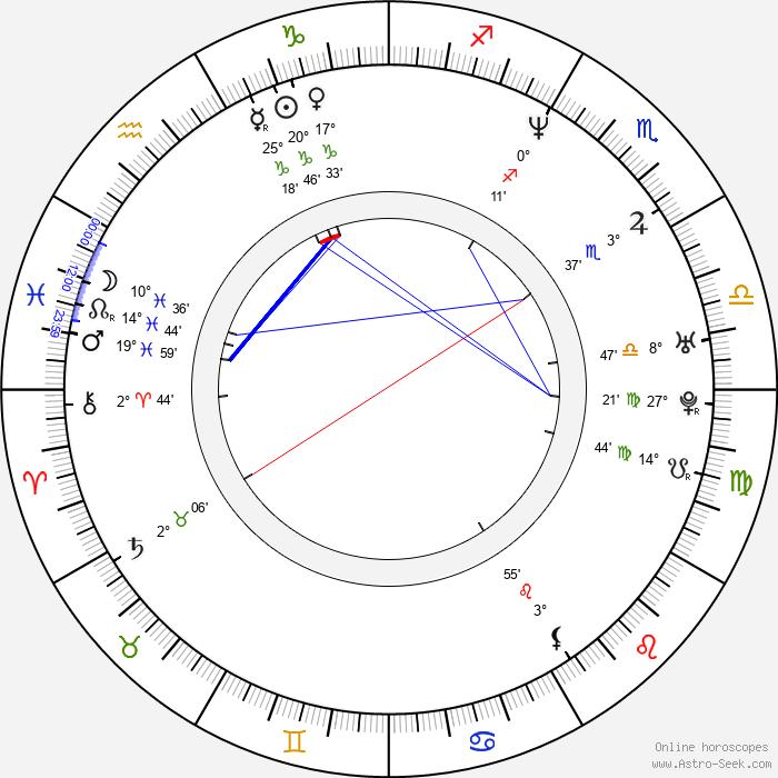 Mustafa Sandal - Birth horoscope chart