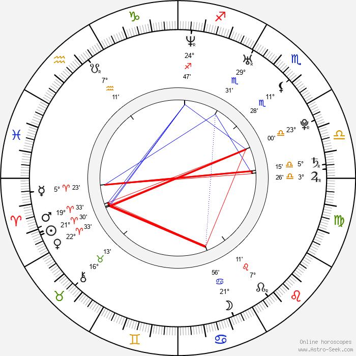 Mya Diamond - Birth horoscope chart