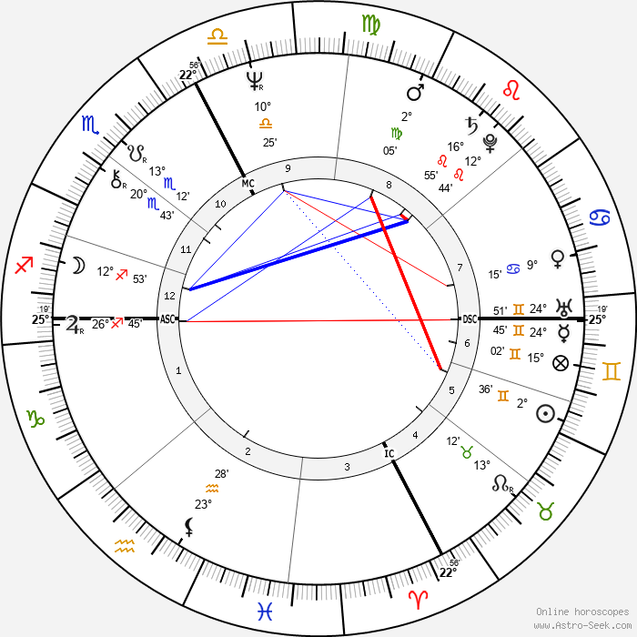 Myriam Boyer - Birth horoscope chart