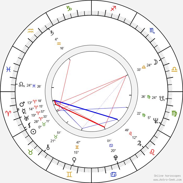 Myriam Bru - Birth horoscope chart