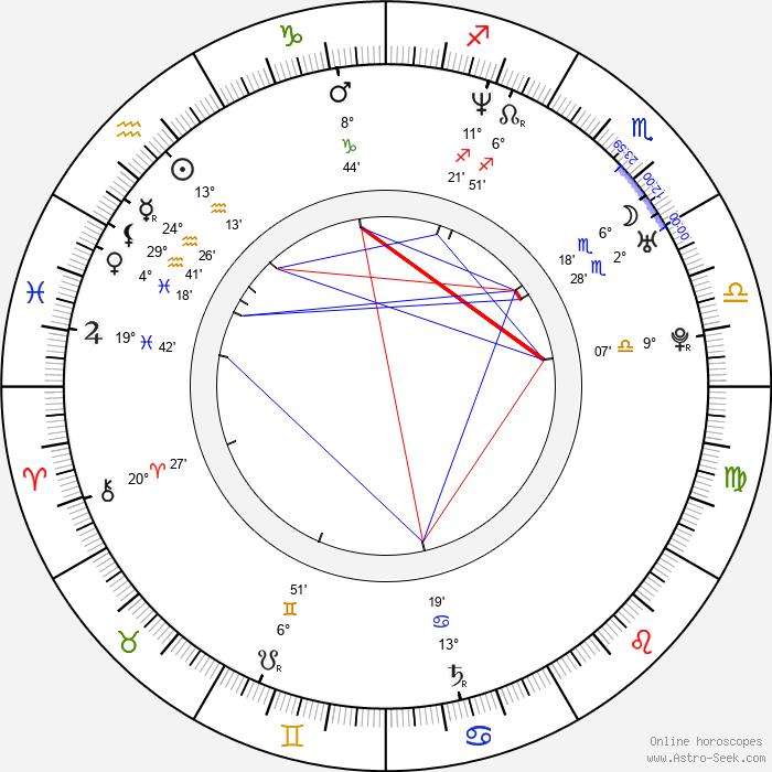 Myriam Sirois - Birth horoscope chart