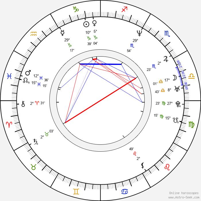 Myrna Blankenstein - Birth horoscope chart