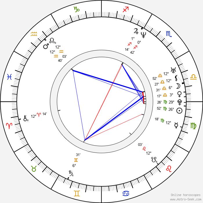 Myshkin - Birth horoscope chart