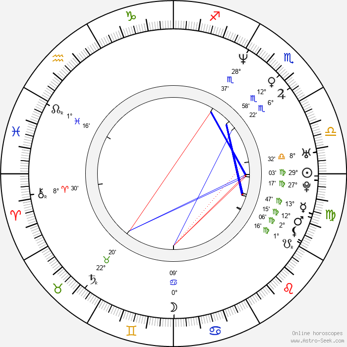 Mystikal - Birth horoscope chart