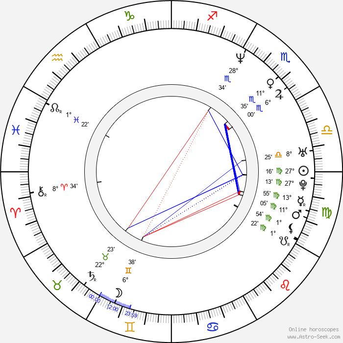 N'Bushe Wright - Birth horoscope chart