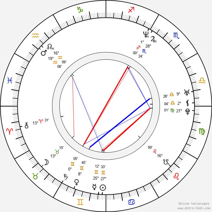 Nacho Fresneda - Birth horoscope chart