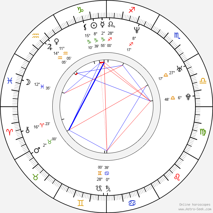Nacho Vidal - Birth horoscope chart