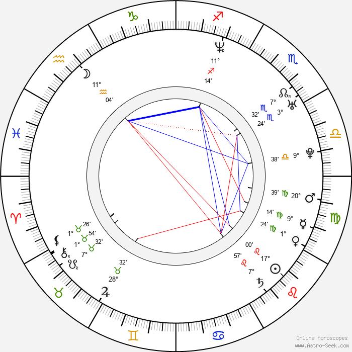 Nadège Trébal - Birth horoscope chart