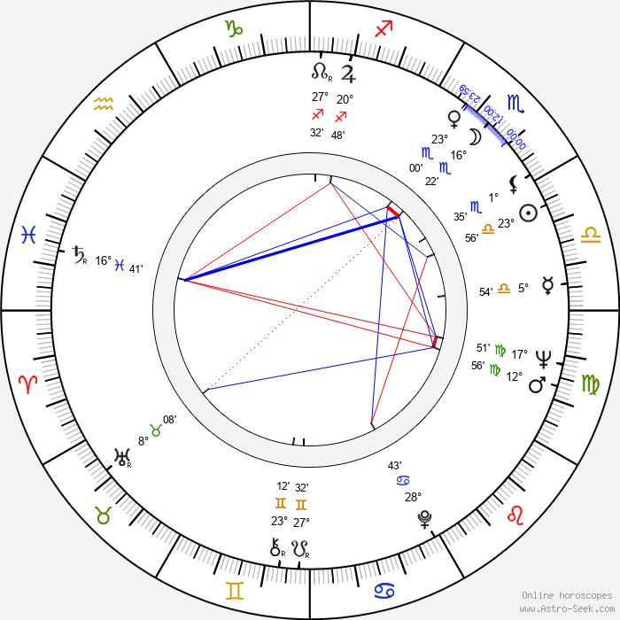Nadia Barentin - Birth horoscope chart