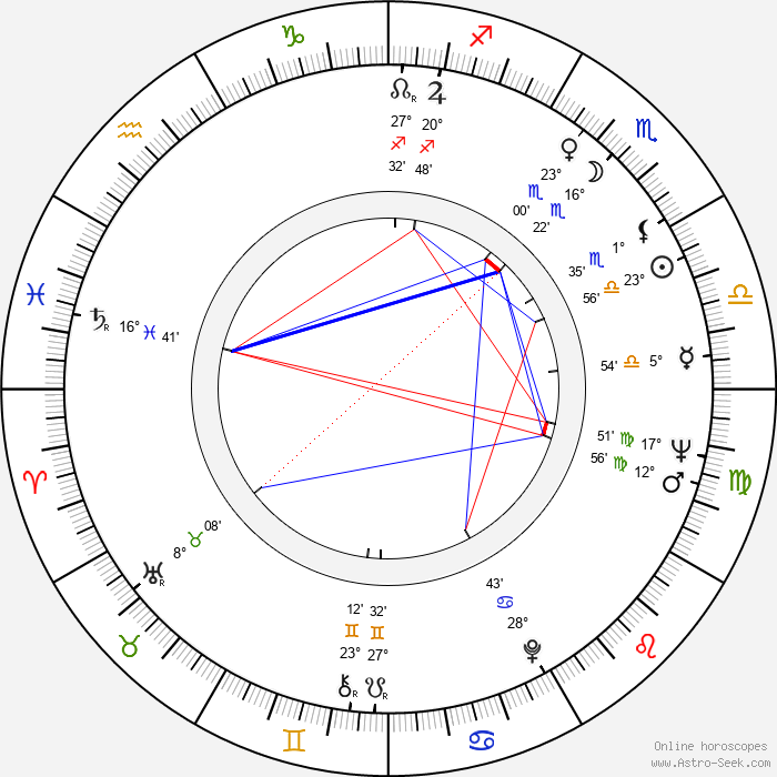 Nadia Barentin - Birth horoscope chart