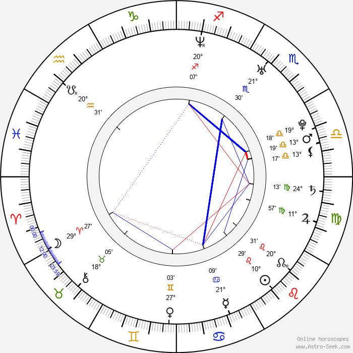 Nadia Bjorlin - Birth horoscope chart