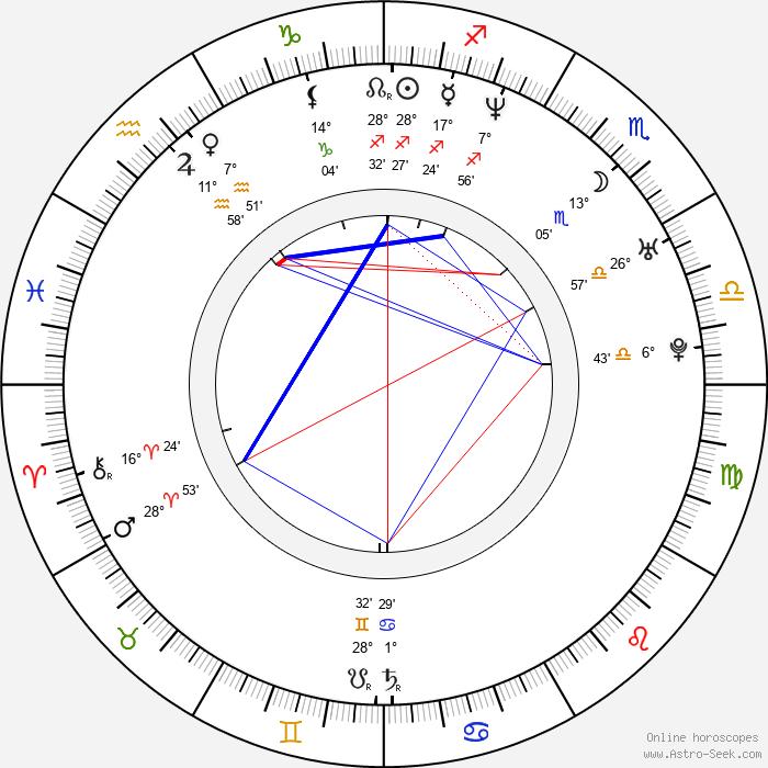 Nadia Fares - Birth horoscope chart