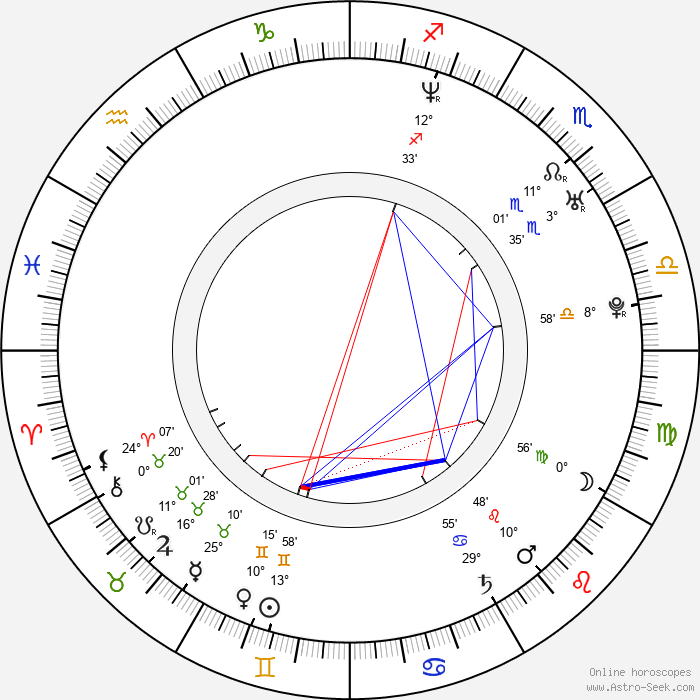 Nadja Petri - Birth horoscope chart