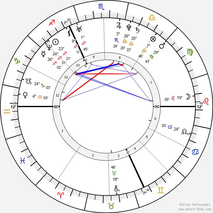 Najoua Belyzel - Birth horoscope chart