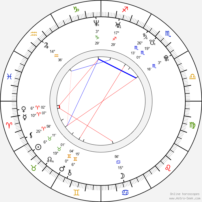 Nam Gyu-ri - Birth horoscope chart