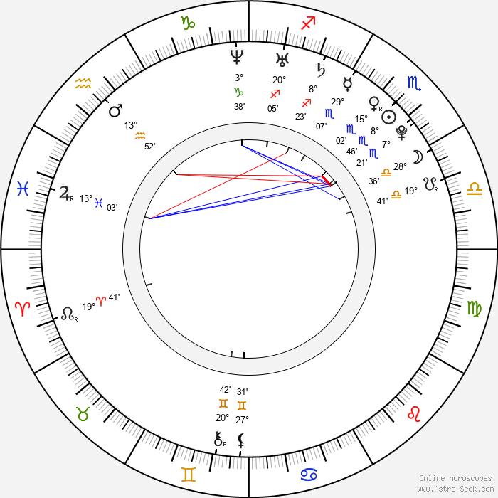 Nan Zhang - Birth horoscope chart