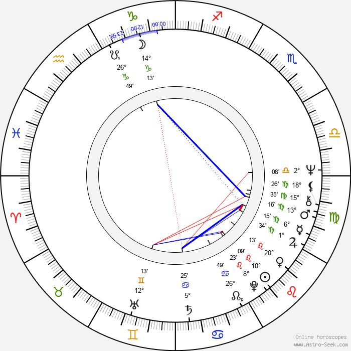 Nana Vasconcelos - Birth horoscope chart