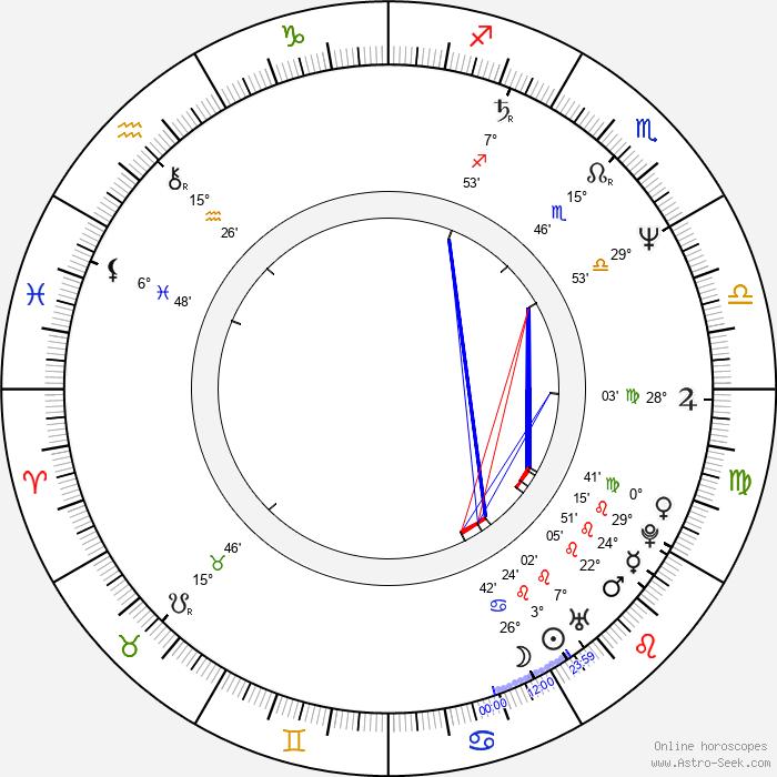 Nana Visitor - Birth horoscope chart