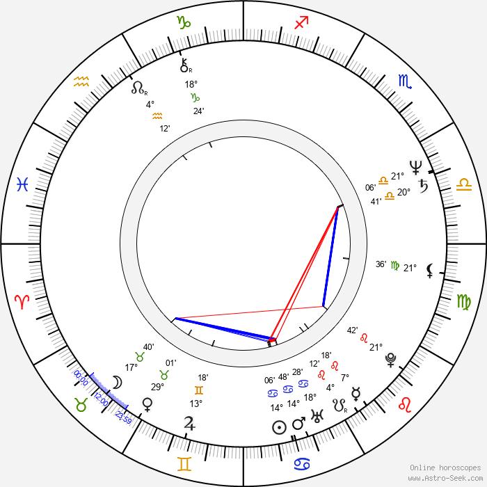 Nanci Griffith - Birth horoscope chart
