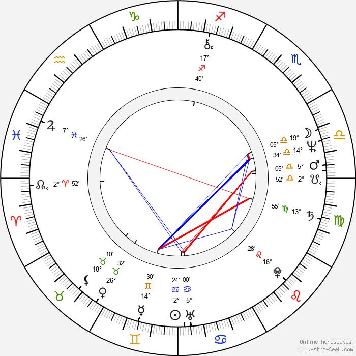 Nancy Allen - Birth horoscope chart