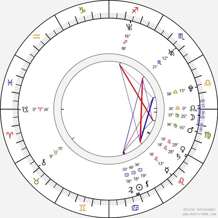 Nancy Anderson - Birth horoscope chart