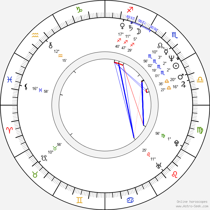 Nancy Cartwright - Birth horoscope chart
