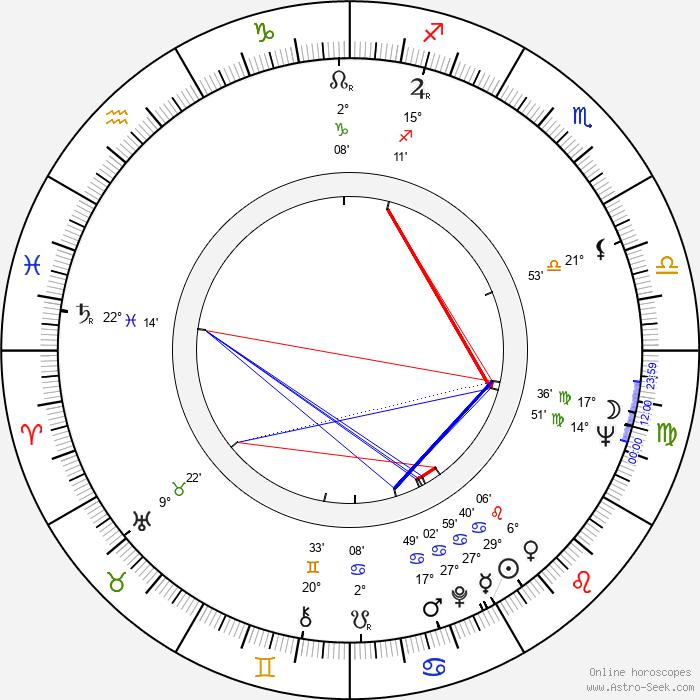 Nancy Dow - Birth horoscope chart