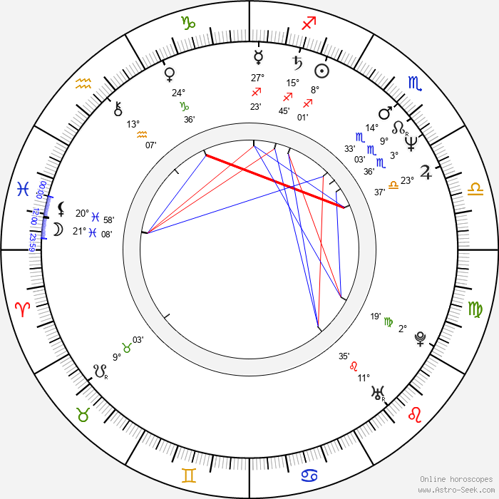 Nancy Everhard - Birth horoscope chart