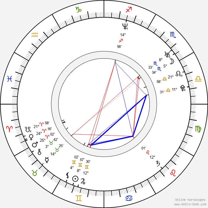 Nancy Johannes - Birth horoscope chart