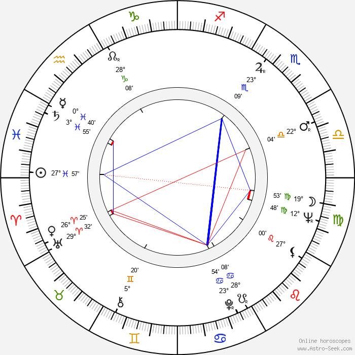 Nancy Malone - Birth horoscope chart