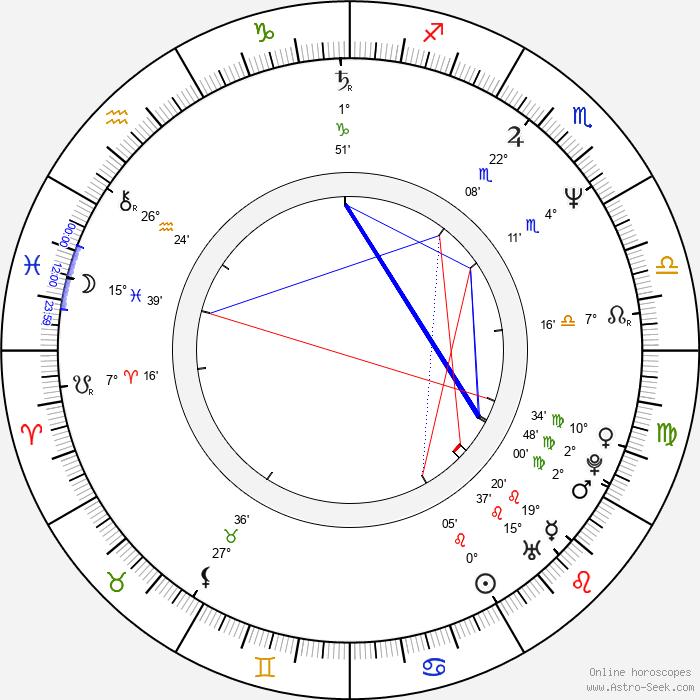 Nancy Savoca - Birth horoscope chart