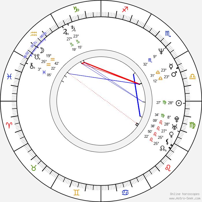 Nancy Travis - Birth horoscope chart
