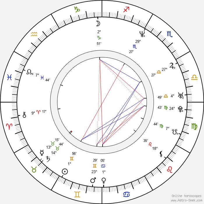 Nanette Burstein - Birth horoscope chart
